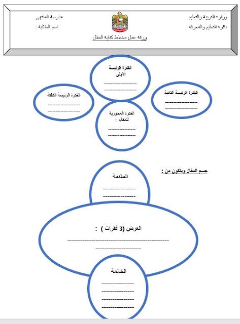 ورقة عمل مخطط كتابة مقال