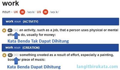 Jenis Kata Bahasa Inggris