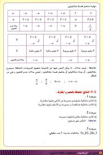 بطاقات رائعة المتتاليات eshamel-suite_Page6.