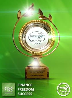 Broker Terbaik di Asia 2013