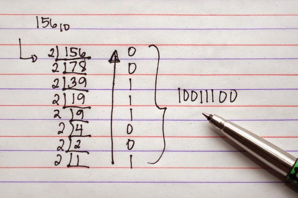 bagan nilai dan b dan q strategi opsi biner