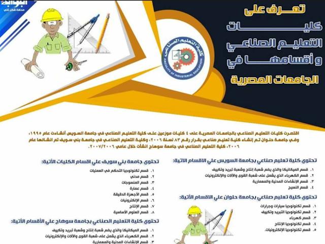 كليات التعليم الصناعي واقسامها في الجامعات المصرية