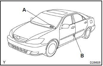 96 Toyota Camry Ignition Wiring Diagram, 96, Get Free