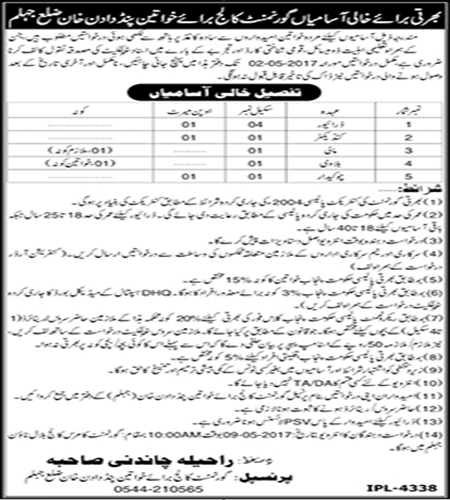 Jobs In Govt College For Women District Jhelum Pinddadan Khan 20 Apr 2017