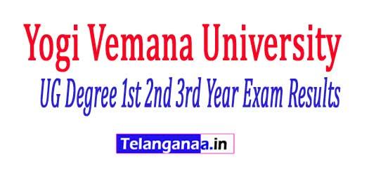 YVU Degree UG 1st 2nd 3rd Year Supply Exam Results 2018