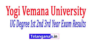 YVU Degree UG 1st 2nd 3rd Year Supply Exam Results 2017