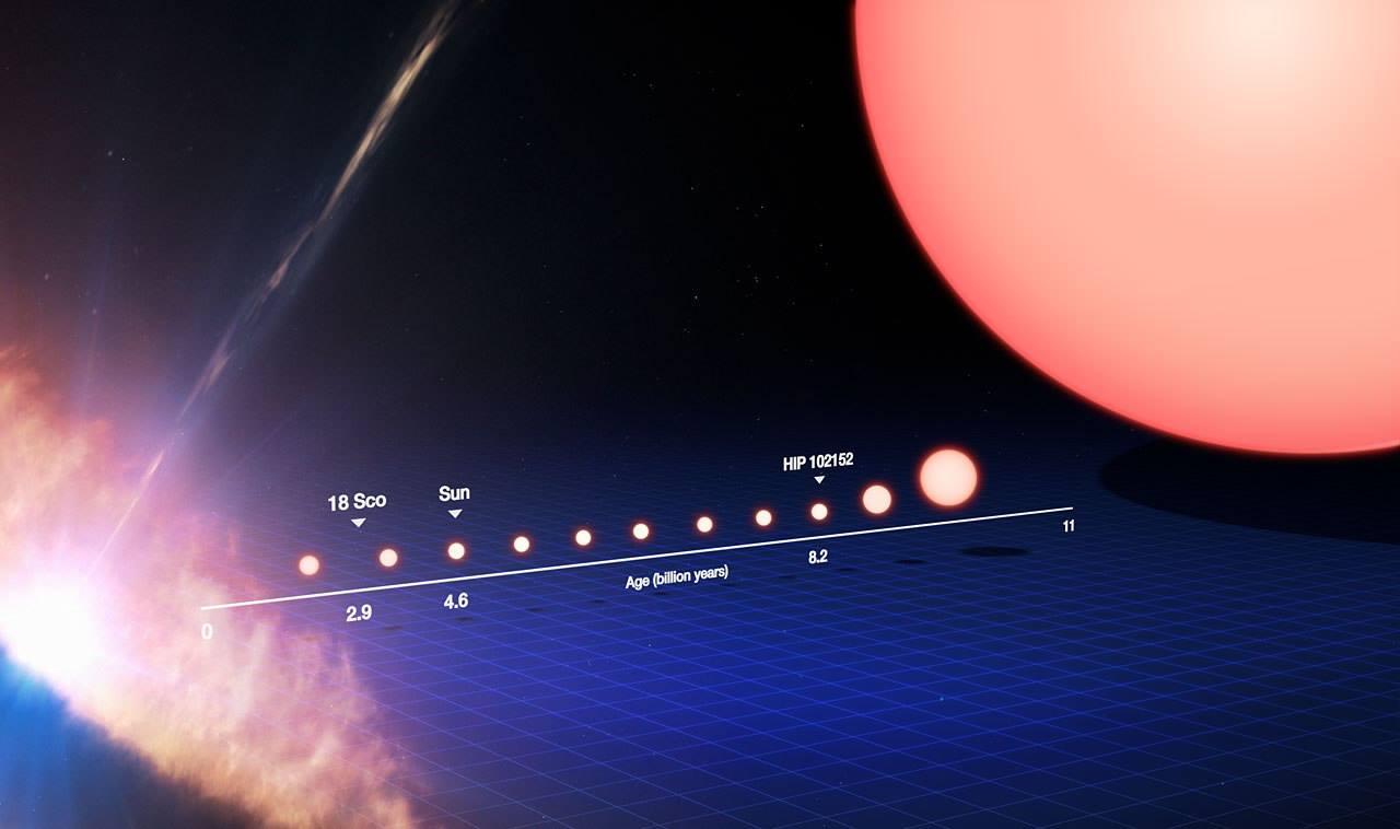 Resultado de imagem para fotos irmão gemeo do sol