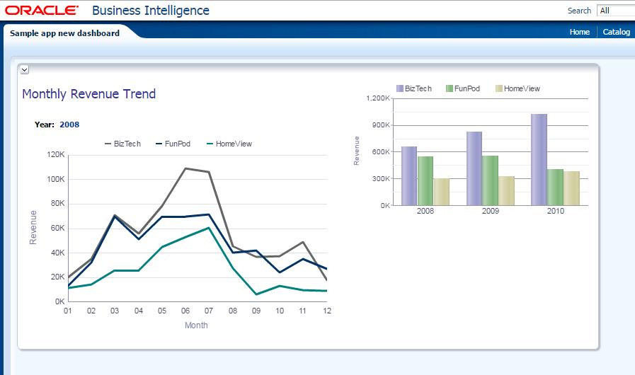 Vishal's blog: Easy method to create BIP 11g reports on top