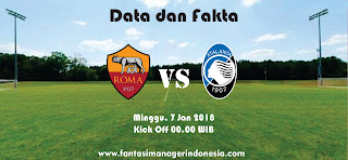 Data dan Fakta Liga Fantasia Serie A Roma vs Atalanta Fantasi Manager Indonesia
