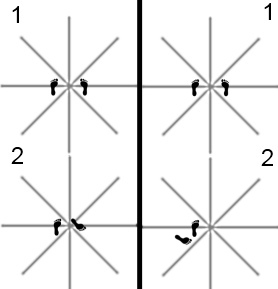 Martial Arts Diagram Microphone Wiring 3 Pin Ryukyu Naihanchi Body Changes 内蹯地転身 In The Below Footwork Is Similar To That Illustrated Above But Each Example Left Foot Takes A Step Before Pivots Clockwise