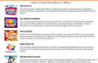 http://www.agendamenuda.es/blog/tecnologia/422-los-mejores-canales-infantiles-de-youtube-para-aprender-ingles?hitcount=0