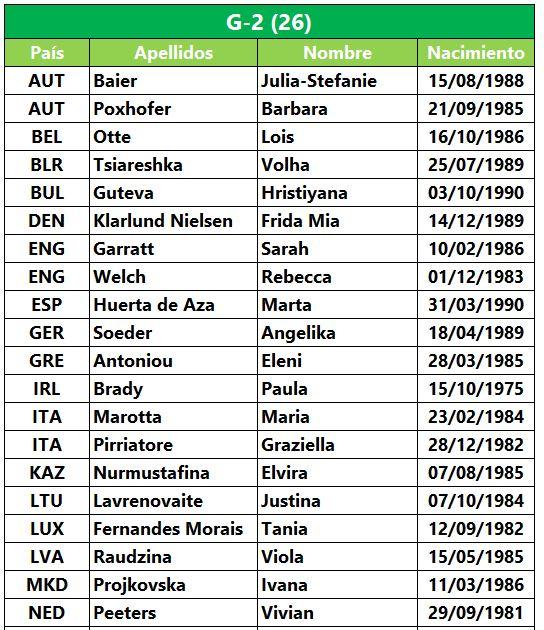 arbitros-futbol-UEFA-FEMENINO3