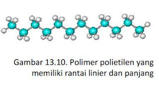 Polimer Polietilen