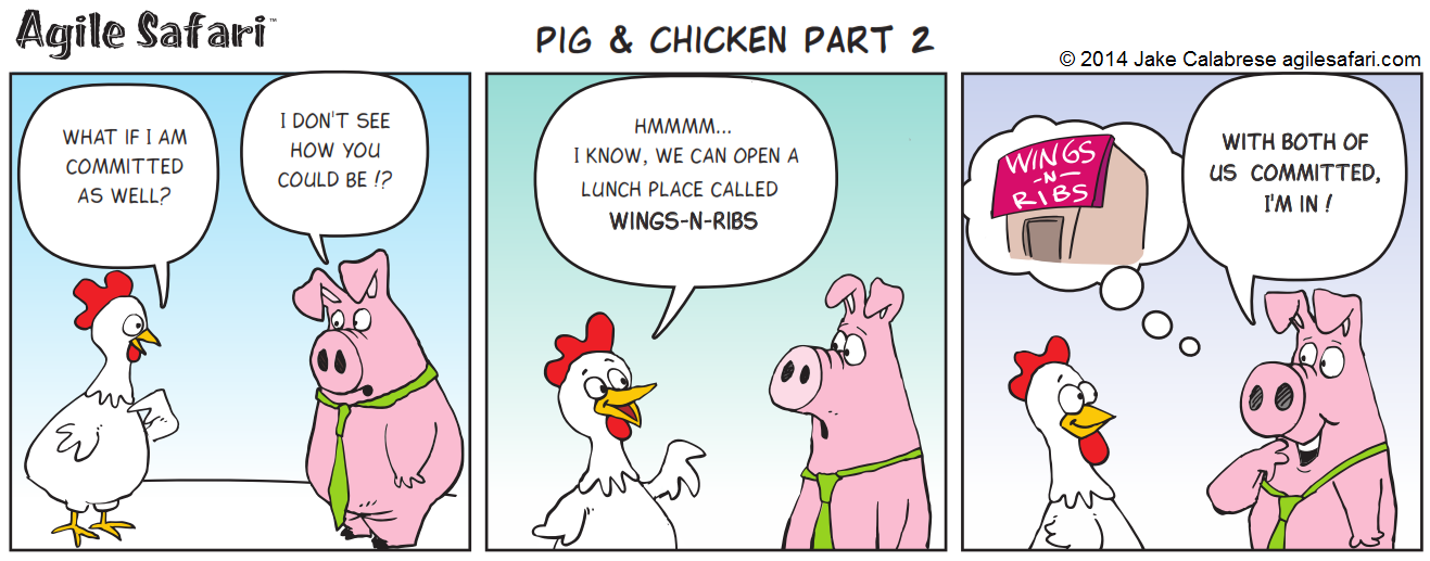 Chicken And The Pig Meme: Learn To Tell It Well