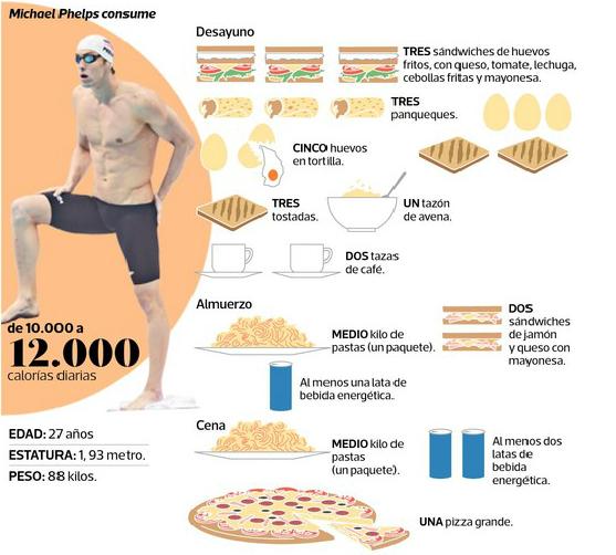dieta de una nadadora