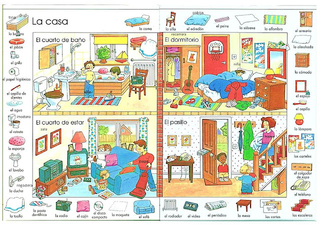 Mi mundo en el espa ol la casa las partes generales for Muebles de la casa en ingles