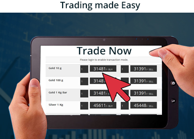 Trading made Easy