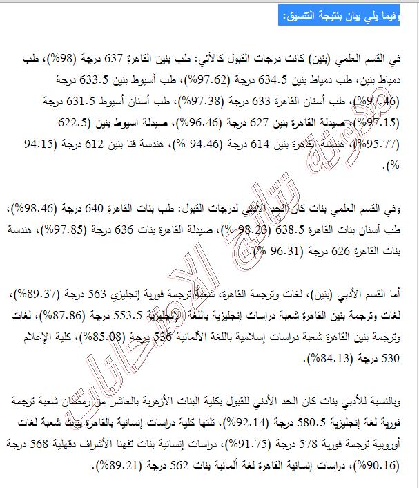 تنسيق الأزهر | تنسيق الثانويه الازهريه 2014 الطب 98% للبنين و98.4% للبنات ..