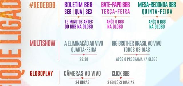 #RedeBBB, Multishow e Globoplay.