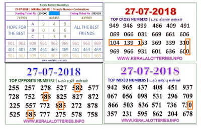 NIRMAL NR-79  abc numbers kerala lottery guessing by keralalotteries ON 27-07-2018