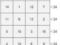 Sulap Matematika: Cara Membuat Persegi Ajaib 4x4