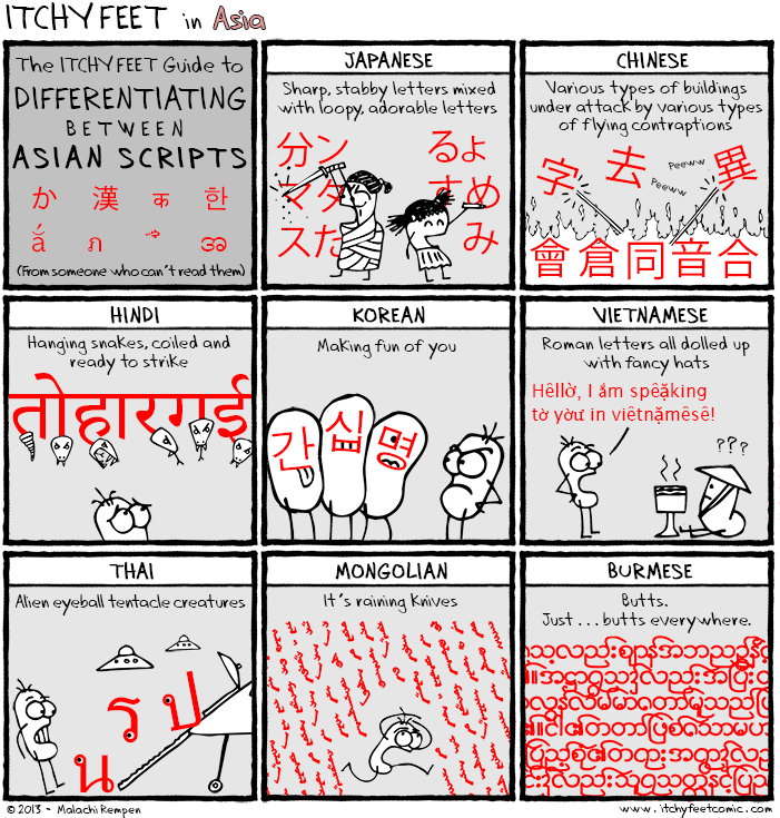 different asian scripts and how to recognize them