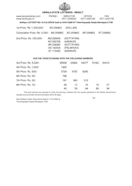 Kerala lottery result Adithya (A-51) on 04.01.2009