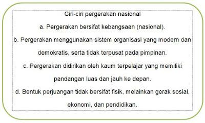 Latar belakang pembentukan organisasi pergerakan nasional