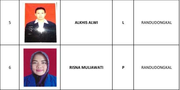 1 Sindi Kartikasari, 2 Mahmud SAg, 3 Yulianto, 4 Feri Meidiani, 5 Alkhis Alwi, 6 Risna Muliawati