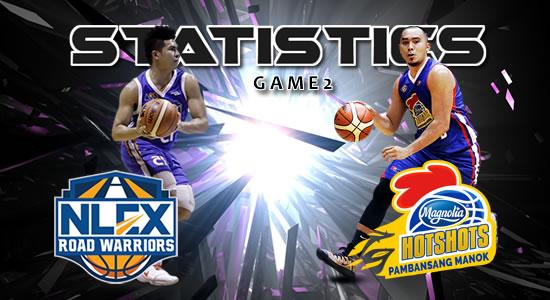 List of Game 2 Stats SEMIS - NLEX vs Magnolia 2018 PBA Philippine Cup