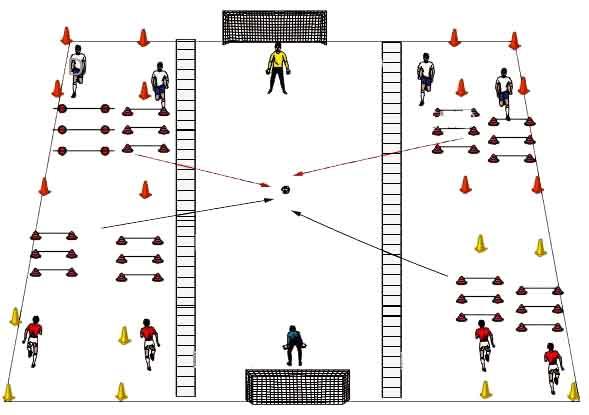 Entrenamiento de preparación física en el fútbol sala a10c5ca40f40b