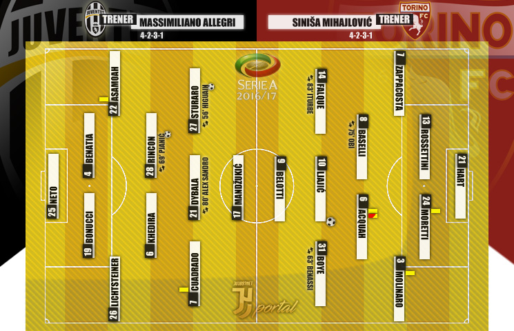 Serie A 2016/17 / 35. kolo / Juventus - Torino 1:1 (0:0)