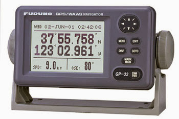 MENGENAL GPS ( GLOBAL POSITIO SYSTEM )