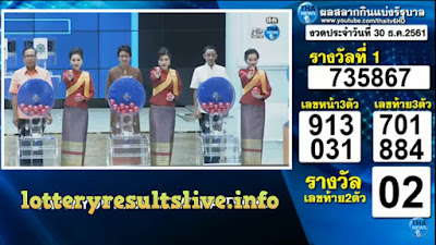 Thailand Lottery Results Today 30 January 2019 Live Online