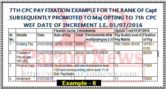 7th-cpc-pay-fixation-example-6-option-from-increment-major-promoted-lt-col-paramnews
