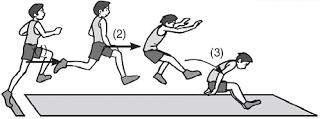 Lompat Jauh Gaya Jongkok