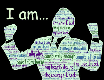 actitud, conciencia, pensamiento, emociones, sentimientos, acción, acciones, proyecto de vida, elección
