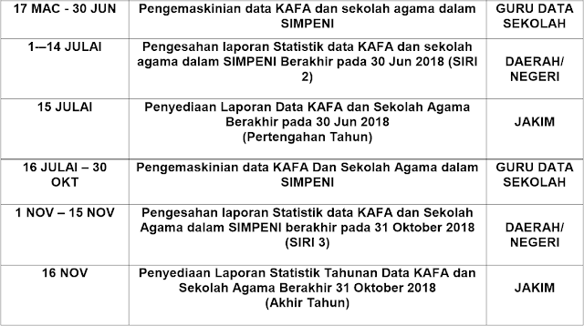 upkk simpeni kafa 2018
