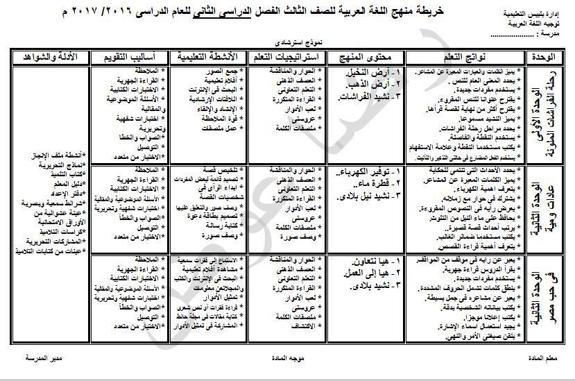خريطة منهج و نواتج واستراتيجيات التعلم لغة عربية الصف الثالث الابتدائي ترم ثانى2017 3
