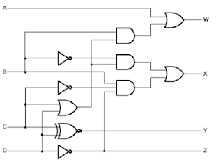 System programming and Digitan Design: Combination Circuit