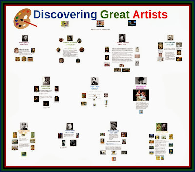 http://www.teacherspayteachers.com/Product/Discovering-Great-Artists-Prezi-1091209