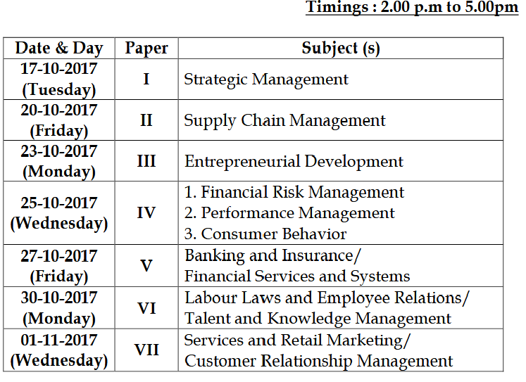 Palamuru University PU MBA 4th Sem Exam Time Table 2017