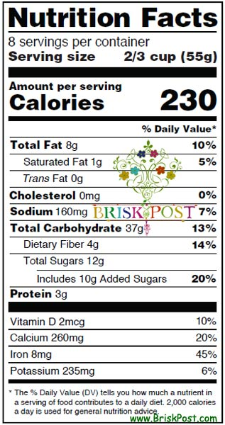 Nutrition Facts Label | Food Label | Nutrition Information Panel (Standard Format)