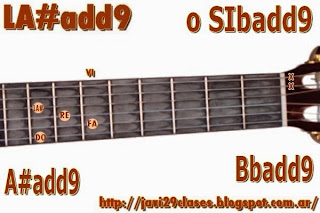 LA#add9 = SIbadd9 acorde de guitarra