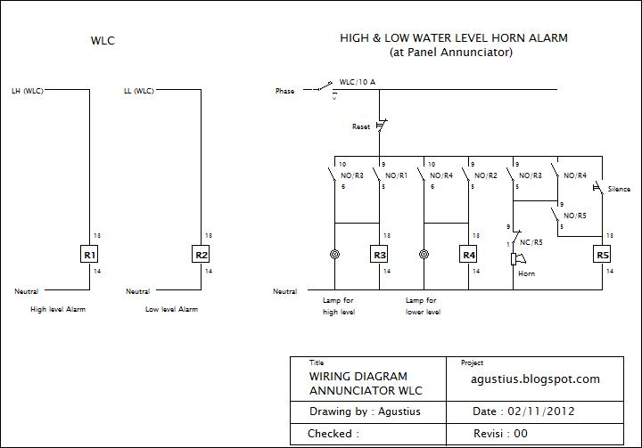 Rekayasa Sederhana  Sinyalir  Alat Isyarat  Untuk Kondisi
