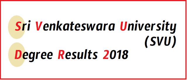Manabadi SVU Degree Results 2018