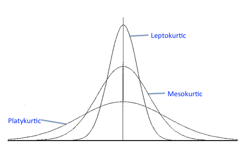 AlphaCheatSheet: CFA Level I: Quantitative Methods