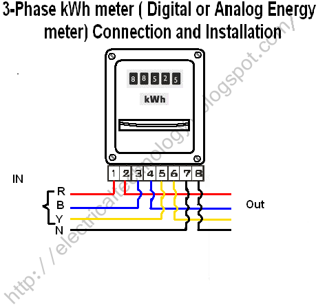 Electrical technology: How To Wire a 3-Phase kWh meter from ... on kv meter, co2 meter, btu meter, keg meter, electric meter, landis gyr meter, bike trainer with power meter, kilowatt meter, frequency meter, temperature meter, inductance meter, phoenix meter, power factor meter, ppm meter,