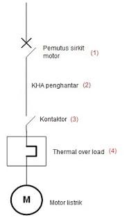 Single Line motor DOL starter