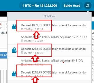 Bukti Pembayaran 6.231 Doge ke VIP INDODAX dari Website Mining Dogecoin